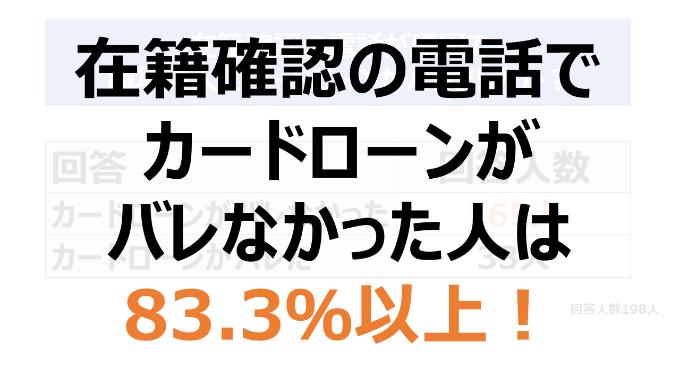 在籍確認の電話でカードローンがバレなかったひとは83.3%以上