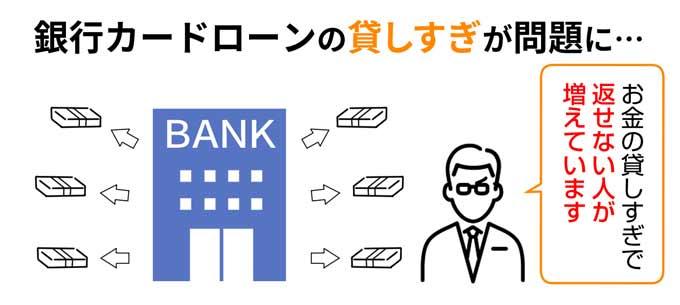 銀行カードローンの過剰貸し付けが問題化