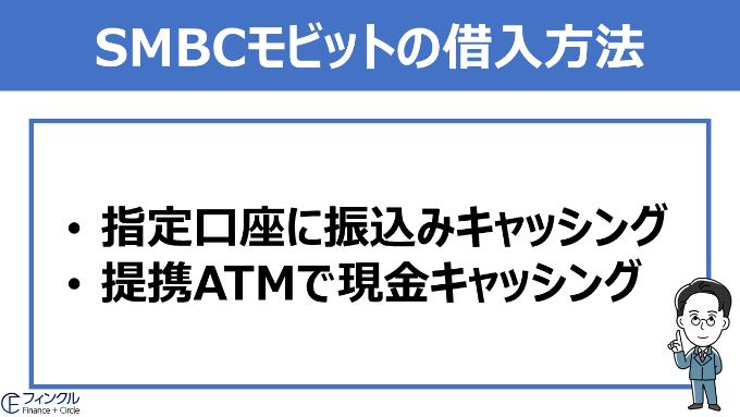 SMBCモビットの借入方法