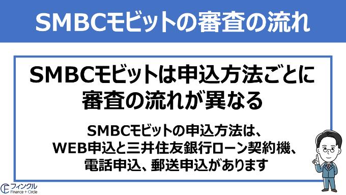 SMBCモビットの審査の流れ
