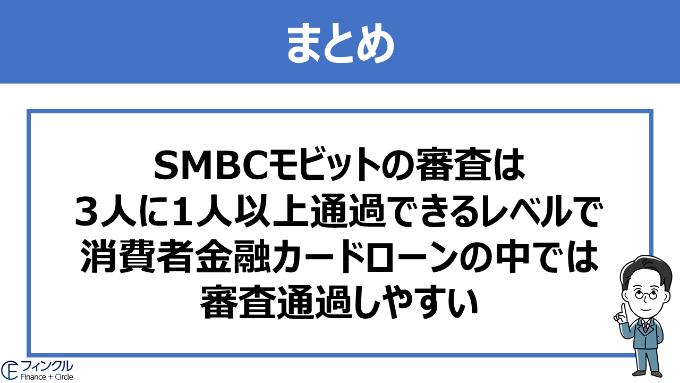 SMBCモビットの審査は3人に1人が通過できるレベルであり消費者金融カードローンの中では審査通過しやすい