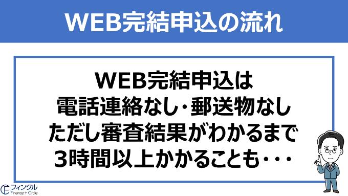 SMBCモビットのWEB完結申込の流れ