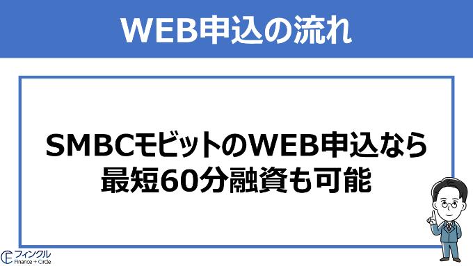 SMBCモビットのWEB申込の流れ