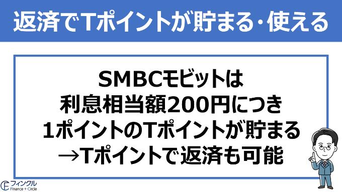 SMBCモビットは返済でTポイント貯まる・使える