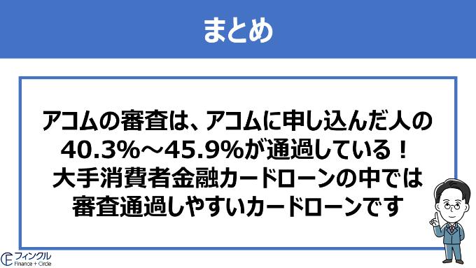 アコムの審査はアコムに申し込んだ人の40.3%から45.9%が通過しているので大手消費者金融カードローンの中では審査通過しやすいカードローン