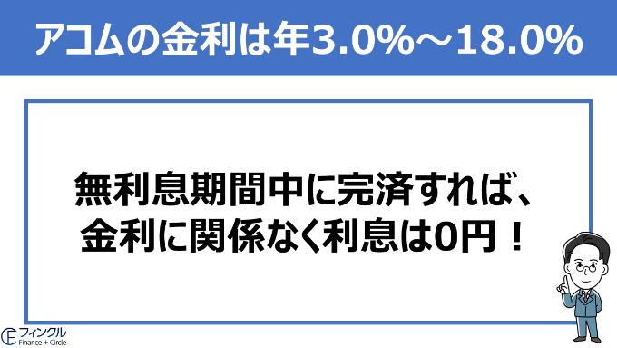 アコムの金利は3.0%~18.0%