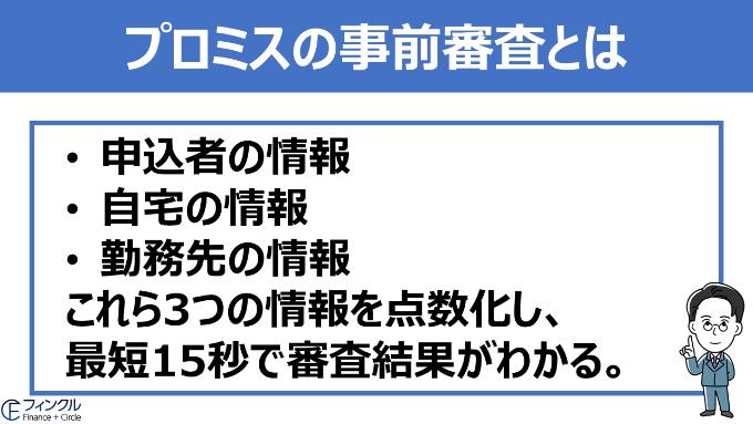 プロミス_事前審査_内容