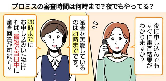 プロミス_審査時間_夜