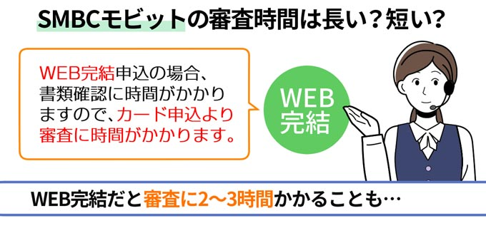 SMBCモビット_審査時間