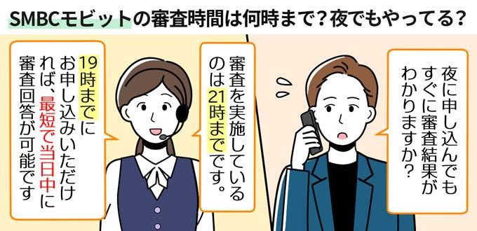 SMBCモビット_審査時間_夜