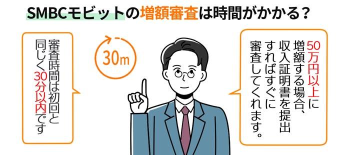SMBCモビット_審査時間_増額