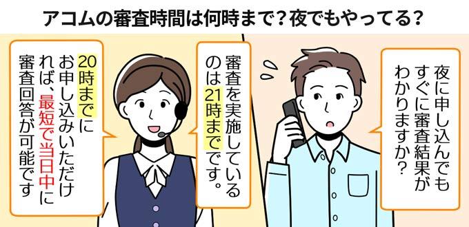 アコム_審査時間_夜