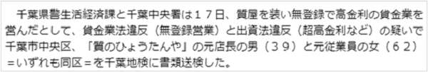 千葉日報のニュース、元店長らを書類送検「偽装質屋」容疑で