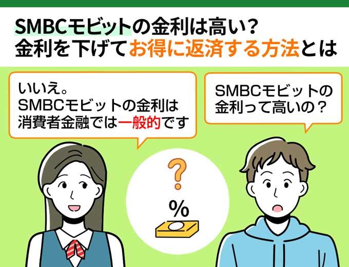 SMBCモビット_金利