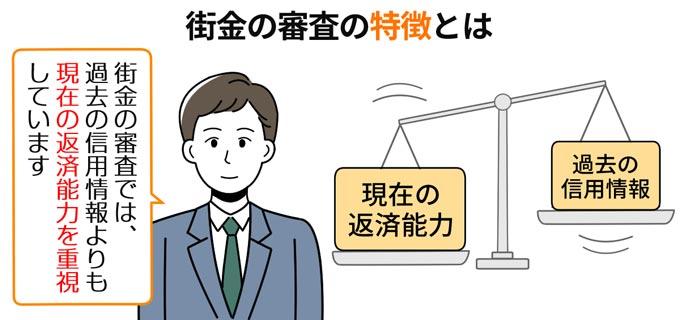 街金の審査の特徴